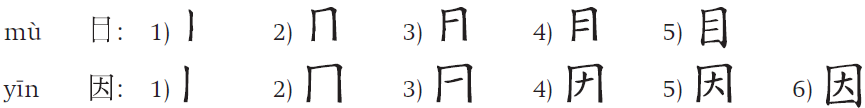 Chinese Stroke Order
