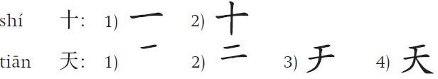 Writing Chinese Characters - Horizontal before Vertical
