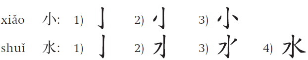 Writing Chinese Characters Correctly