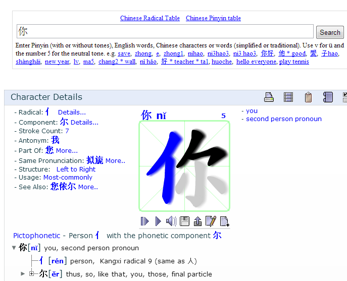 How to write the Chinese character Ni