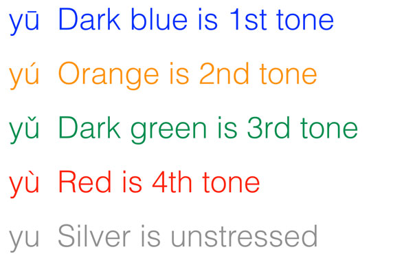 Color Coding Four Tones Mandarin Chinese